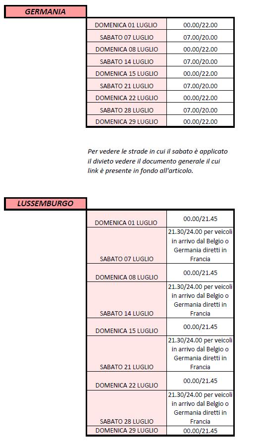 Blocco mezzi pesanti Luglio 2018 DOS_137_1.PNG (Art. corrente, Pag. 1, Foto centrale)