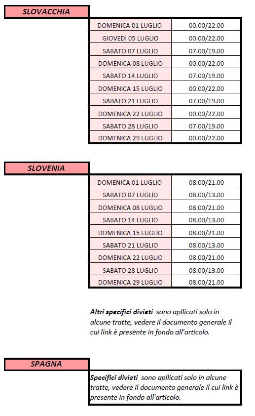 Blocco mezzi pesanti Luglio 2018 QUATTRO_137_1.PNG (Art. corrente, Pag. 1, Foto centrale)