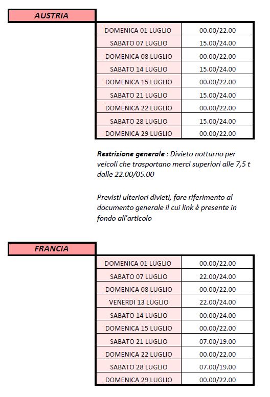 Blocco mezzi pesanti Luglio 2018 UNO_137_1.PNG (Art. corrente, Pag. 1, Foto centrale)